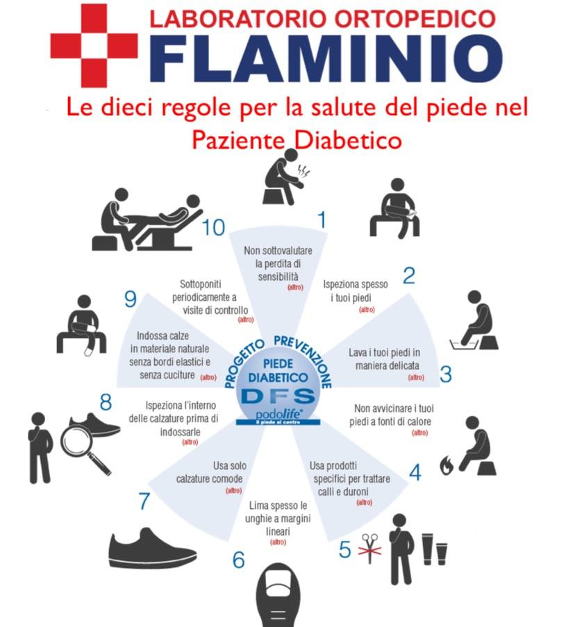prevenzione piede diabetico